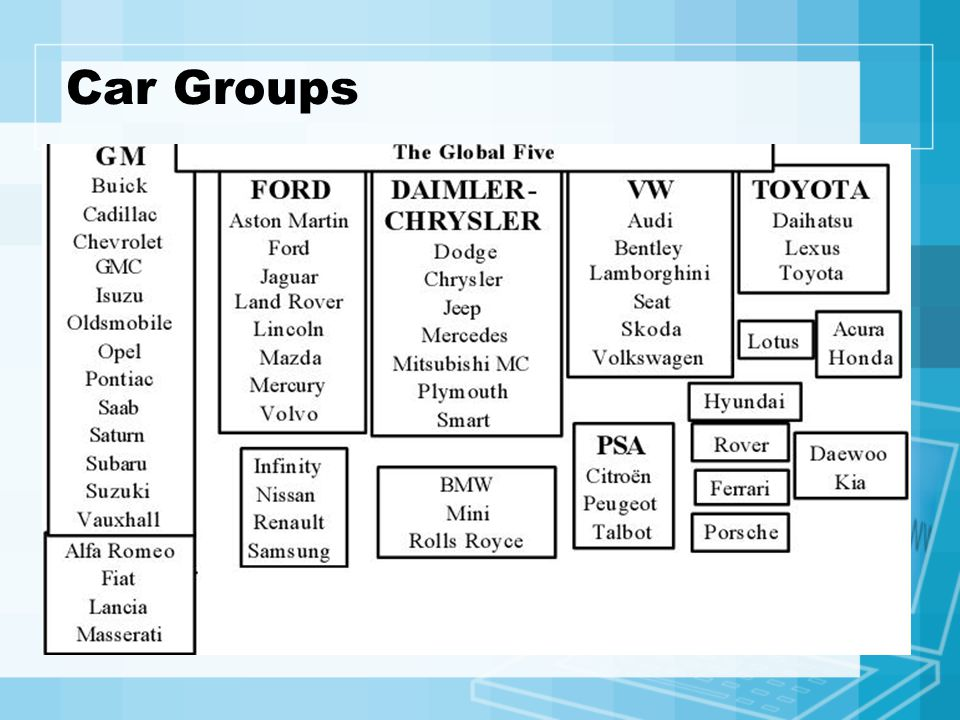 Car Groups