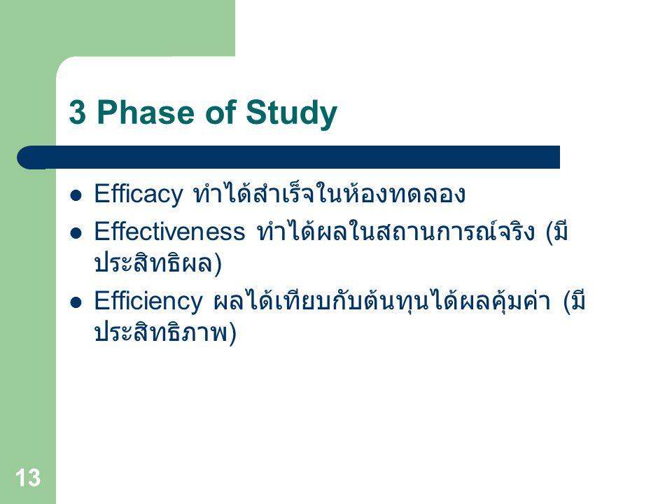 3 Phase of Study Efficacy ทำได้สำเร็จในห้องทดลอง