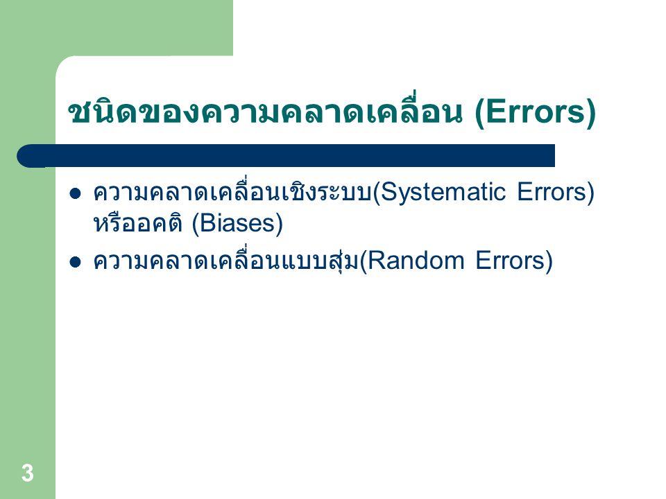 ชนิดของความคลาดเคลื่อน (Errors)