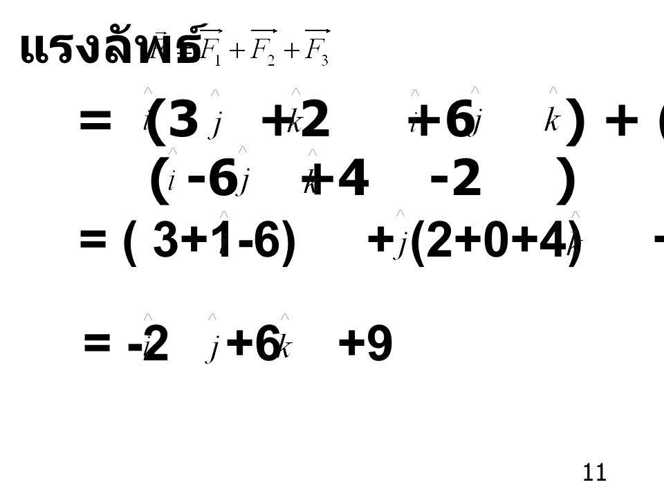 แรงลัพธ์ = (3 +2 +6 ) + ( +0 +5 ) + ( -6 +4 -2 ) = ( 3+1-6) + (2+0+4) + (6+5-2)