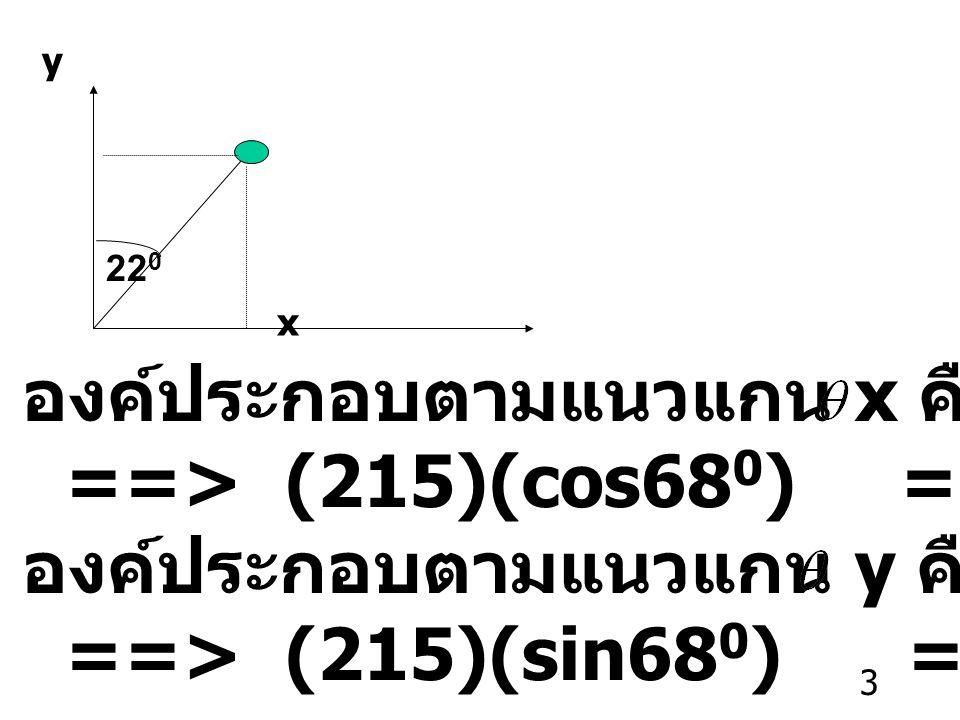 องค์ประกอบตามแนวแกน x คือ = d (cos ) ==> (215)(cos680) = 81 km