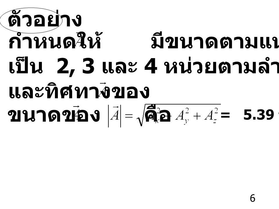 กำหนดให้ มีขนาดตามแนวแกน x, y, z