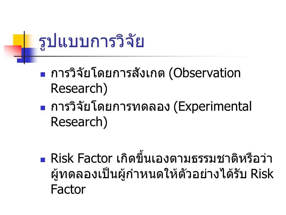 รูปแบบการวิจัย การวิจัยโดยการสังเกต (Observation Research)