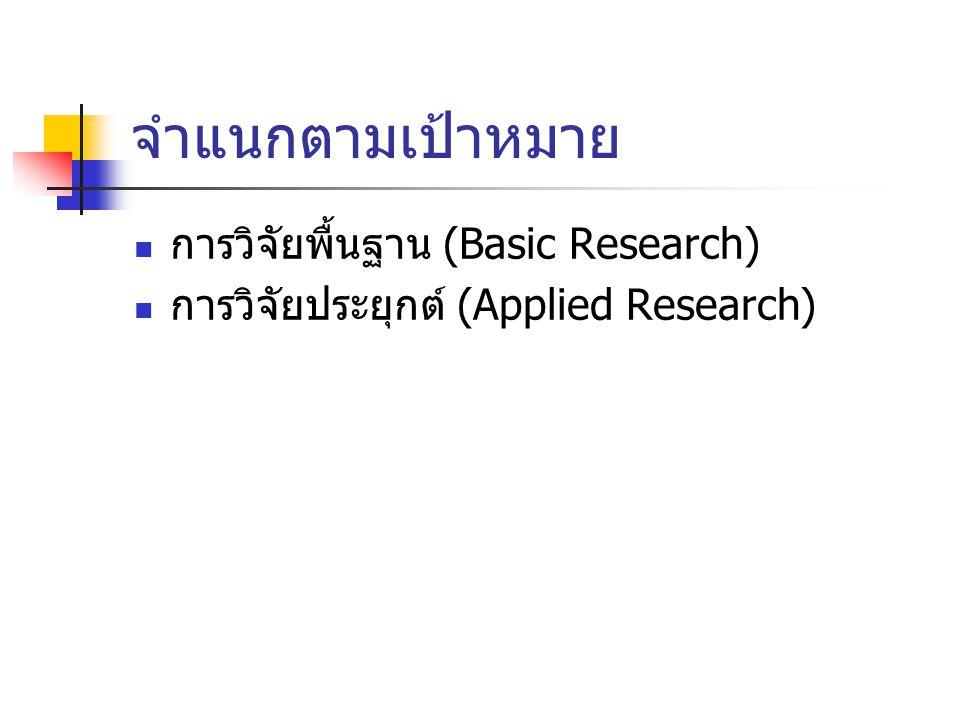 จำแนกตามเป้าหมาย การวิจัยพื้นฐาน (Basic Research)
