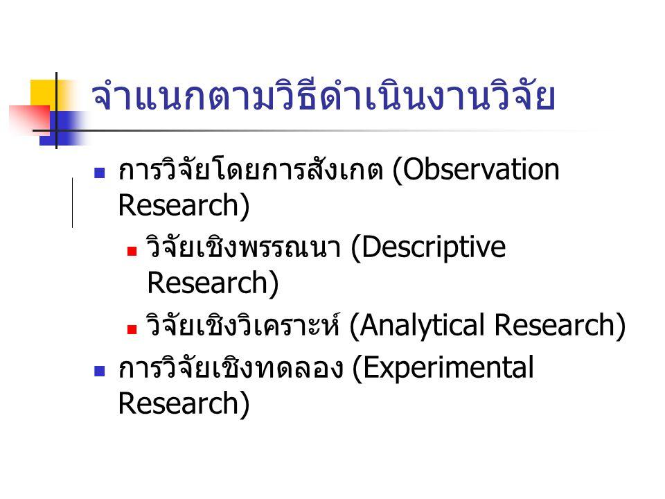 จำแนกตามวิธีดำเนินงานวิจัย