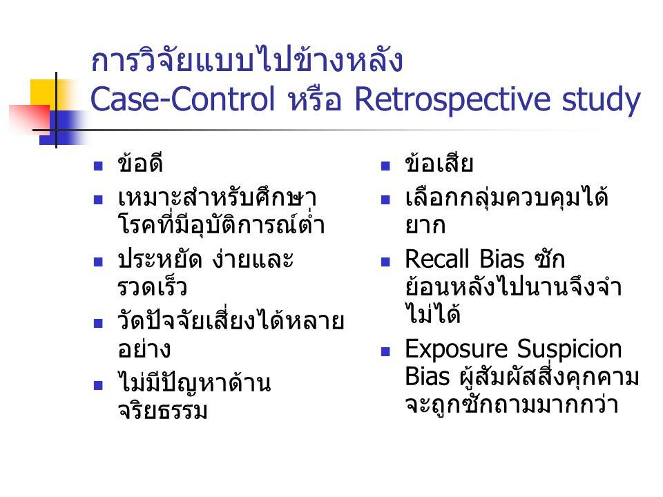 การวิจัยแบบไปข้างหลัง Case-Control หรือ Retrospective study
