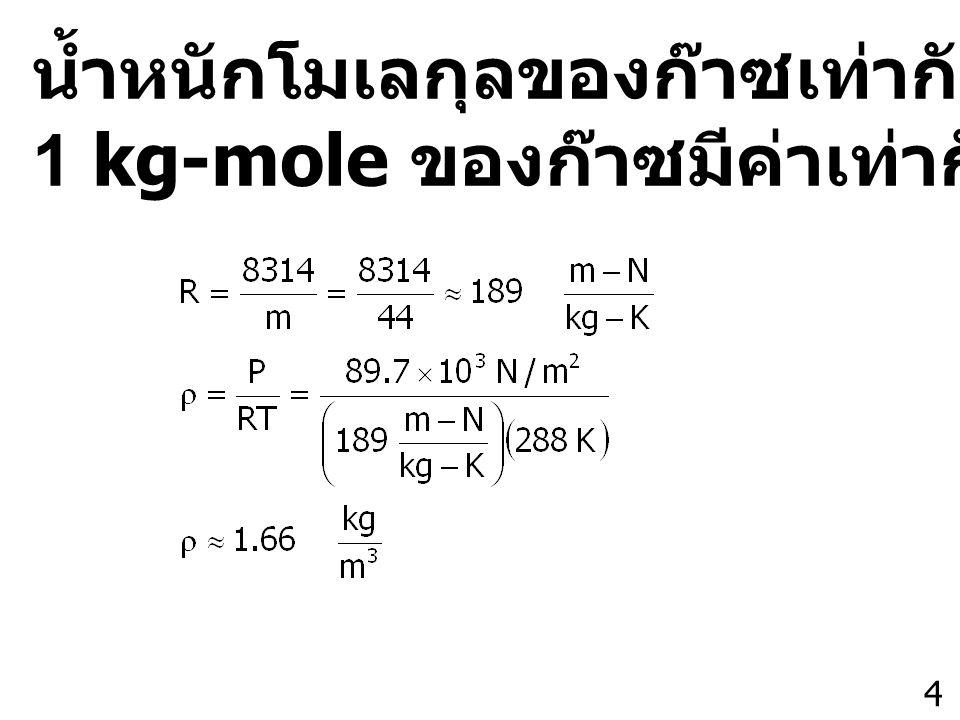 น้ำหนักโมเลกุลของก๊าซเท่ากับ 44 ดังนั้น