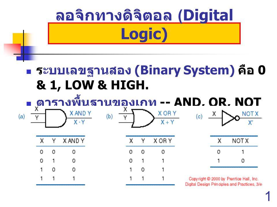ลอจิกทางดิจิตอล (Digital Logic)