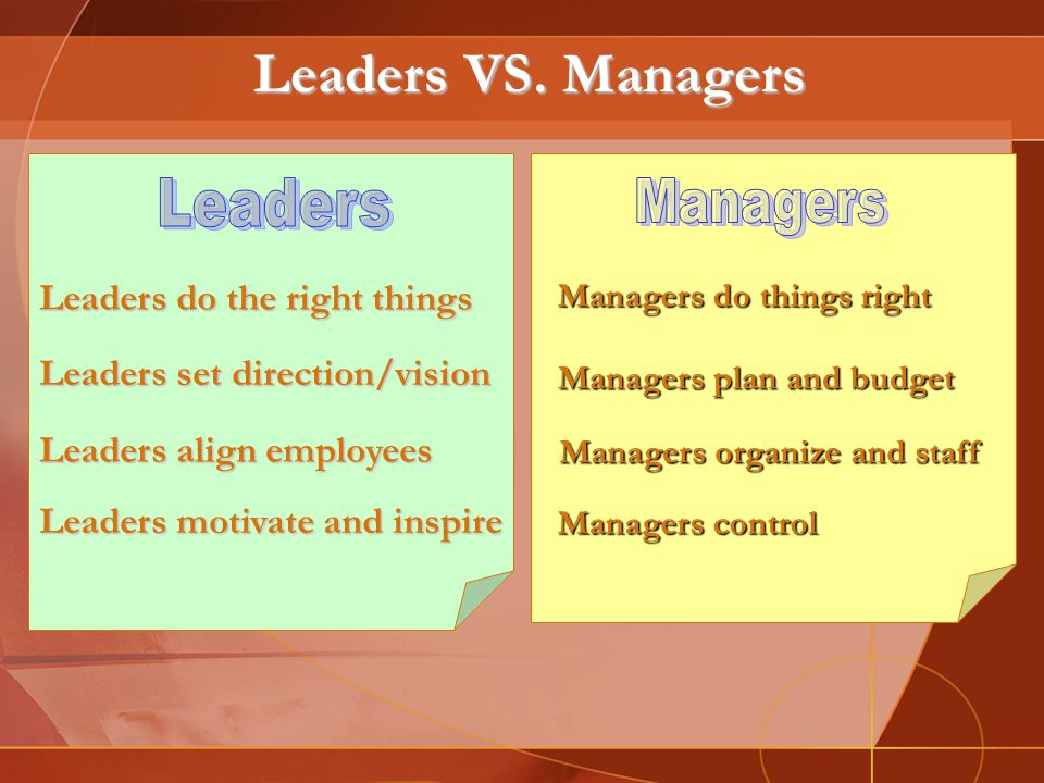 Leaders VS. Managers Leaders Managers Leaders do the right things