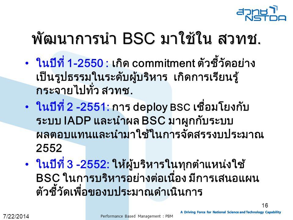 พัฒนาการนำ BSC มาใช้ใน สวทช.