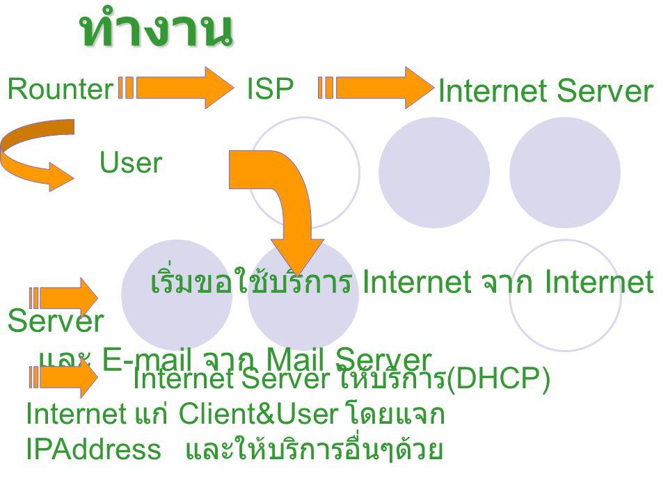 การทำงาน Internet Server เริ่มขอใช้บริการ Internet จาก Internet Server