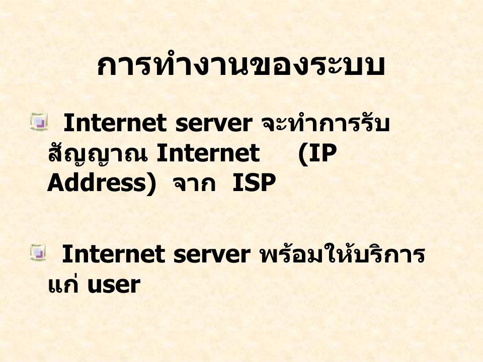 การทำงานของระบบ Internet server จะทำการรับสัญญาณ Internet (IP Address) จาก ISP.