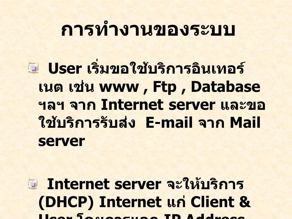 การทำงานของระบบ User เริ่มขอใช้บริการอินเทอร์เนต เช่น www , Ftp , Database ฯลฯ จาก Internet server และขอใช้บริการรับส่ง E-mail จาก Mail server.