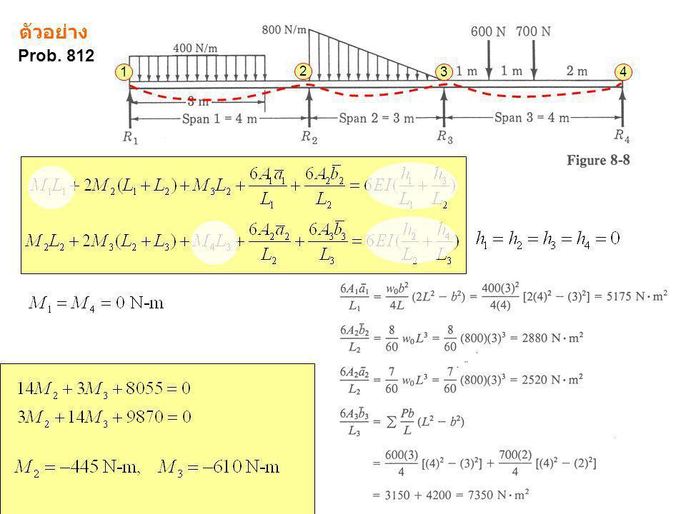 ตัวอย่าง Prob. 812 1 2 3 4