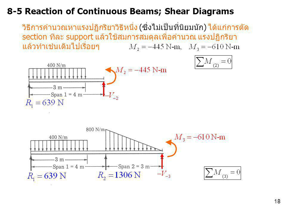 8-5 Reaction of Continuous Beams; Shear Diagrams