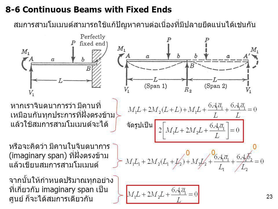 8-6 Continuous Beams with Fixed Ends