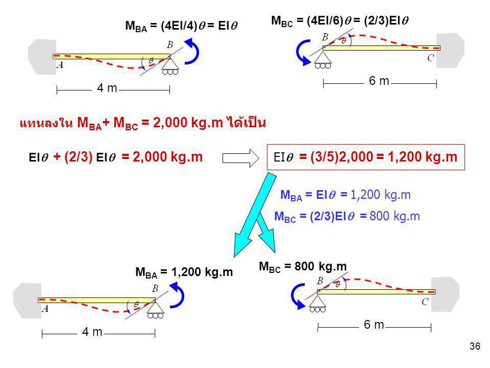 MBC = (4EI/6)q = (2/3)EIq MBA = (4EI/4)q = EIq. 6 m. 4 m. แทนลงใน MBA+ MBC = 2,000 kg.m ได้เป็น.