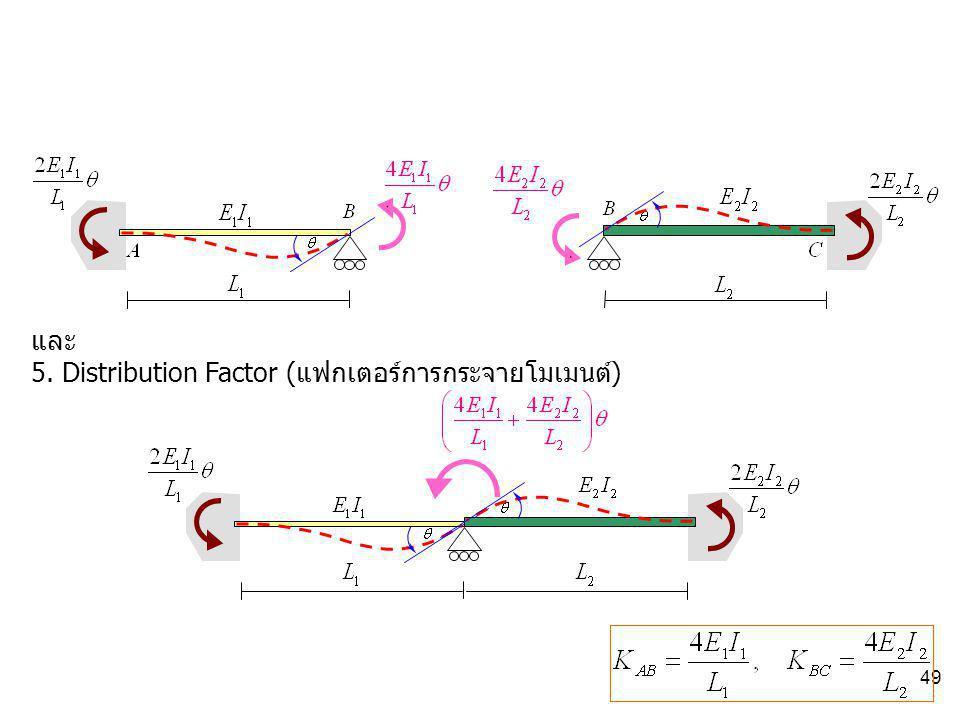 และ 5. Distribution Factor (แฟกเตอร์การกระจายโมเมนต์)
