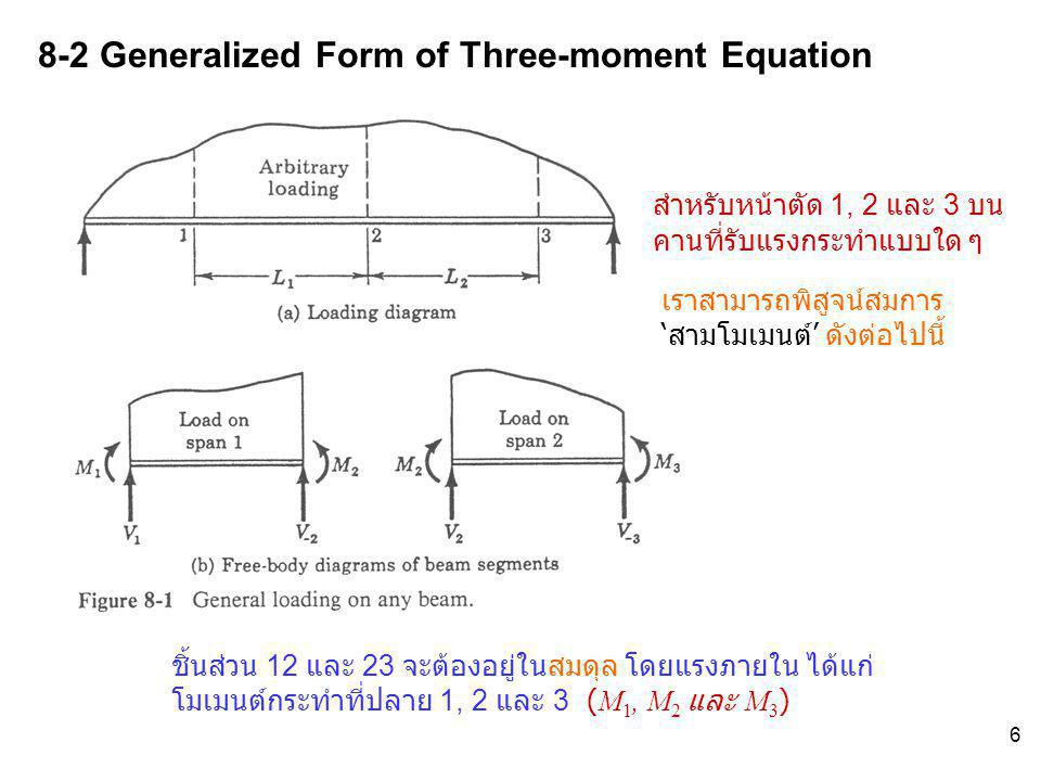 8-2 Generalized Form of Three-moment Equation