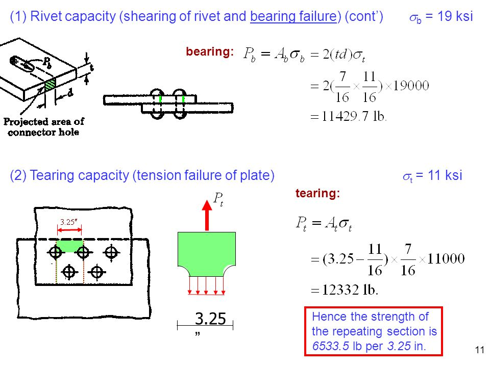 (1) Rivet capacity (shearing of rivet and bearing failure) (cont') sb = 19 ksi