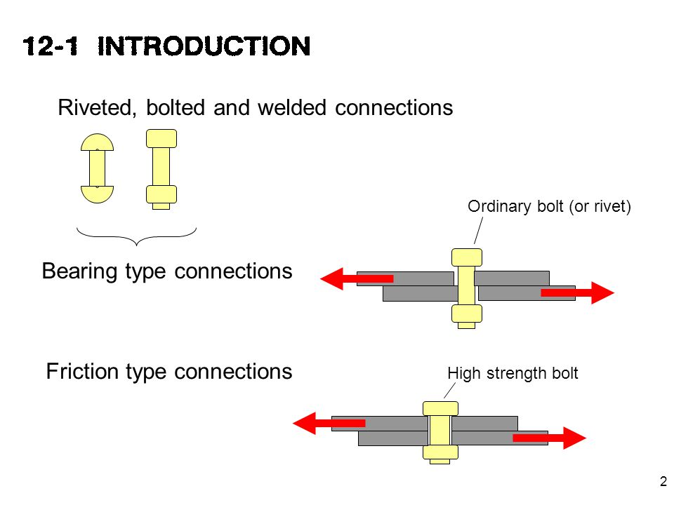 Riveted, bolted and welded connections