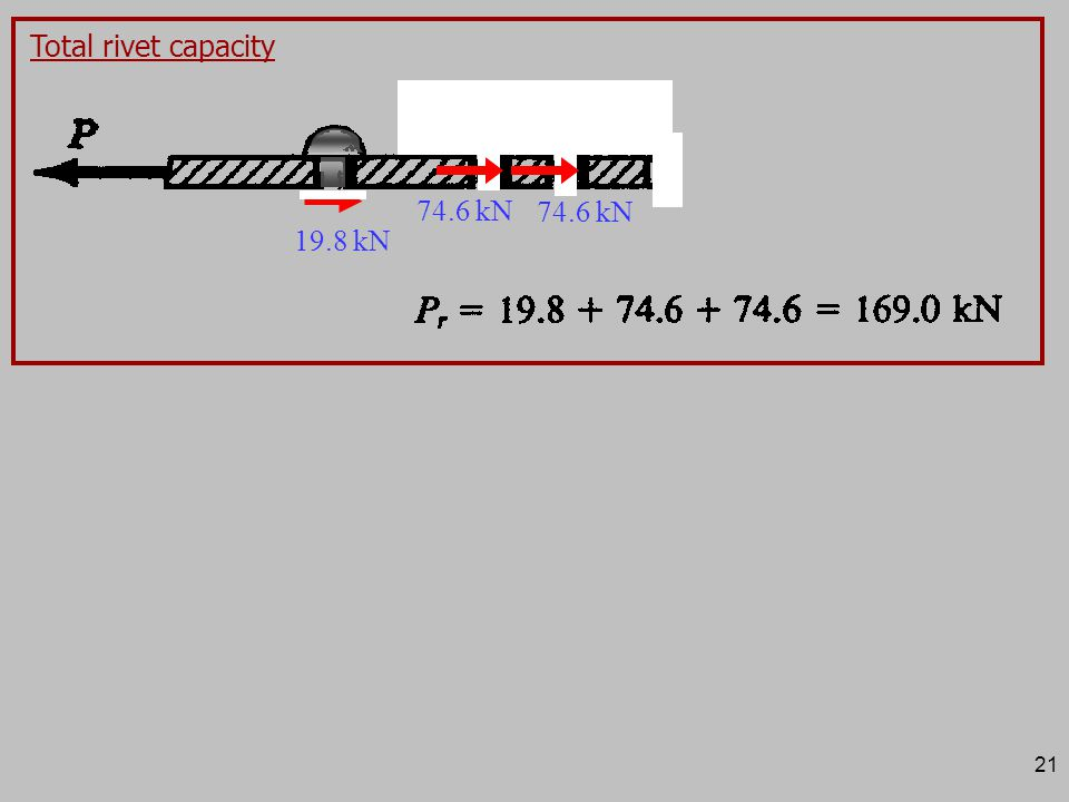 Total rivet capacity 74.6 kN 74.6 kN 19.8 kN