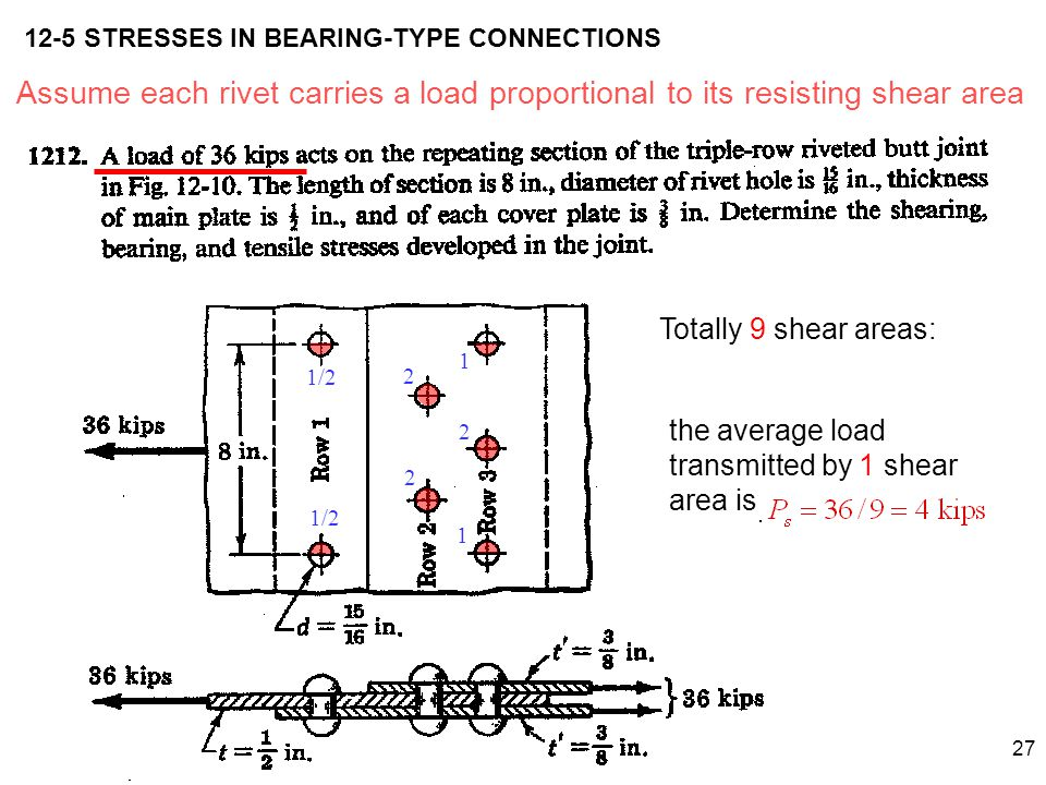 12-5 STRESSES IN BEARING-TYPE CONNECTIONS