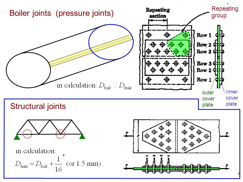 Boiler joints (pressure joints)