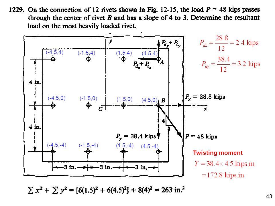 Twisting moment (-4.5,0) (-4.5,4) (-4.5,-4) (-1.5,0) (-1.5,4)