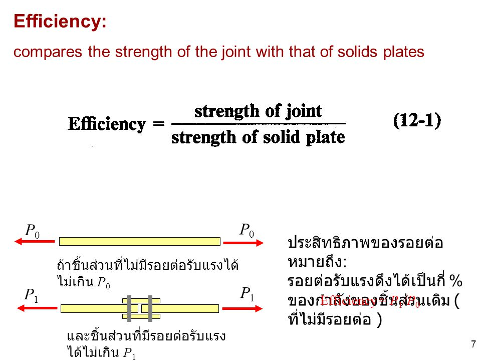 Efficiency: compares the strength of the joint with that of solids plates. P0. ถ้าชิ้นส่วนที่ไม่มีรอยต่อรับแรงได้ไม่เกิน P0.