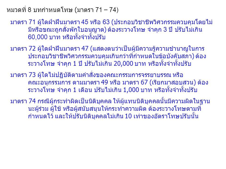 หมวดที่ 8 บทกำหนดโทษ (มาตรา 71 – 74)