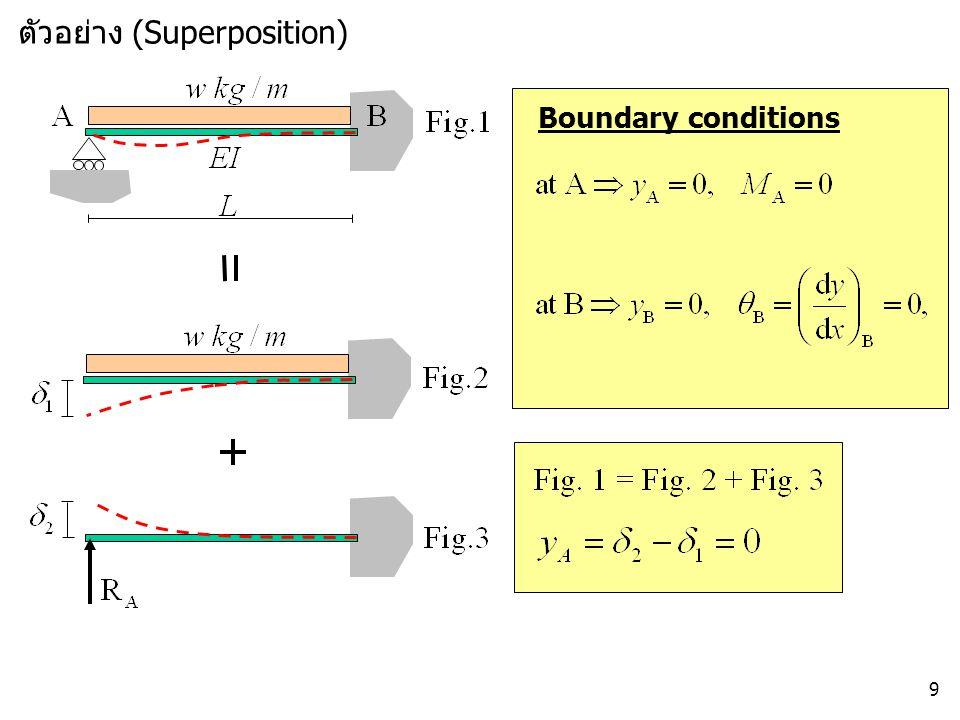 ตัวอย่าง (Superposition)