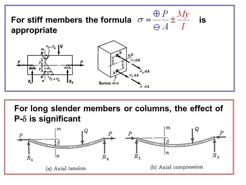 For stiff members the formula is appropriate