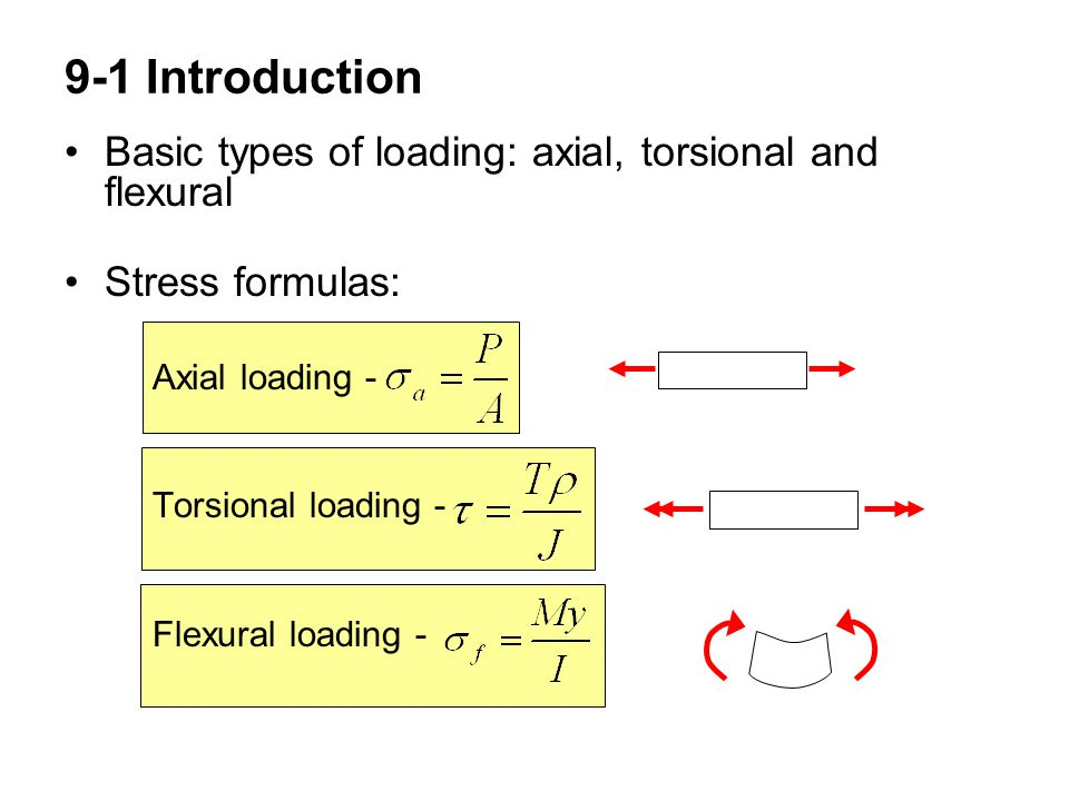 9-1 Introduction Basic types of loading: axial, torsional and flexural