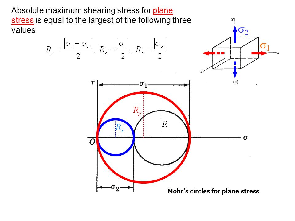 Absolute maximum shearing stress for plane stress is equal to the largest of the following three values