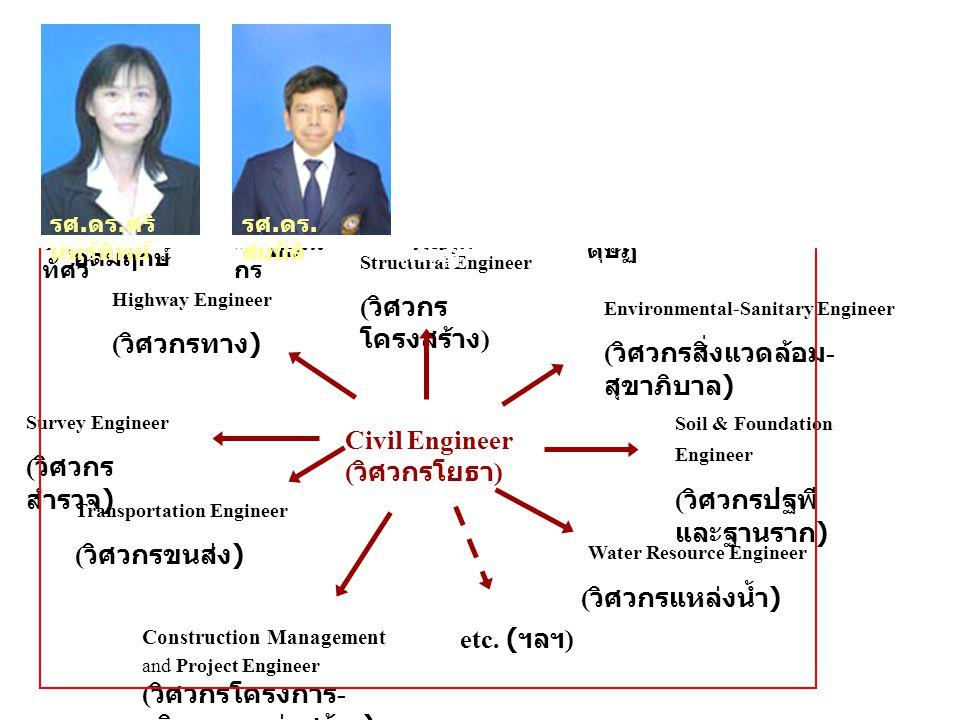 Civil Engineer (วิศวกรโยธา)