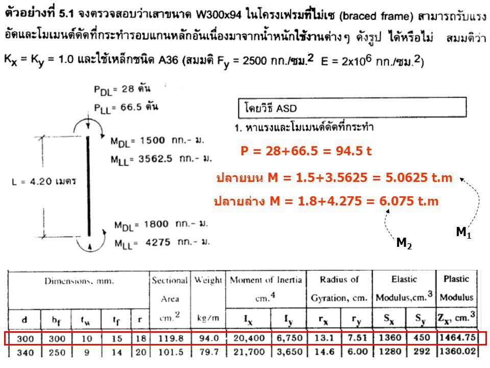 P = 28+66.5 = 94.5 t ปลายบน M = 1.5+3.5625 = 5.0625 t.m M1 ปลายล่าง M = 1.8+4.275 = 6.075 t.m M2