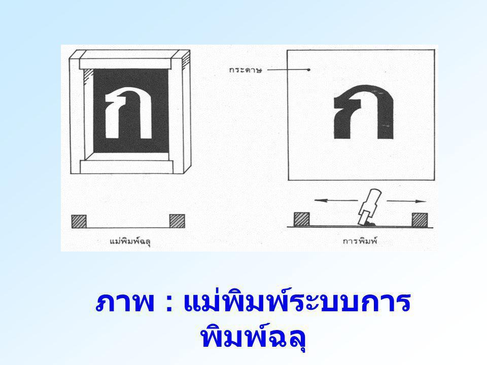 ภาพ : แม่พิมพ์ระบบการพิมพ์ฉลุ