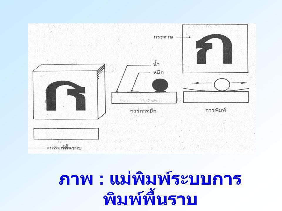 ภาพ : แม่พิมพ์ระบบการพิมพ์พื้นราบ
