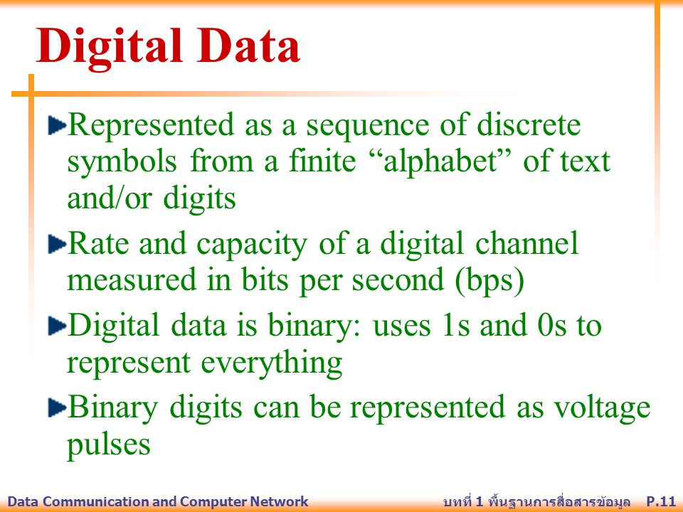 Digital Data Represented as a sequence of discrete symbols from a finite alphabet of text and/or digits.