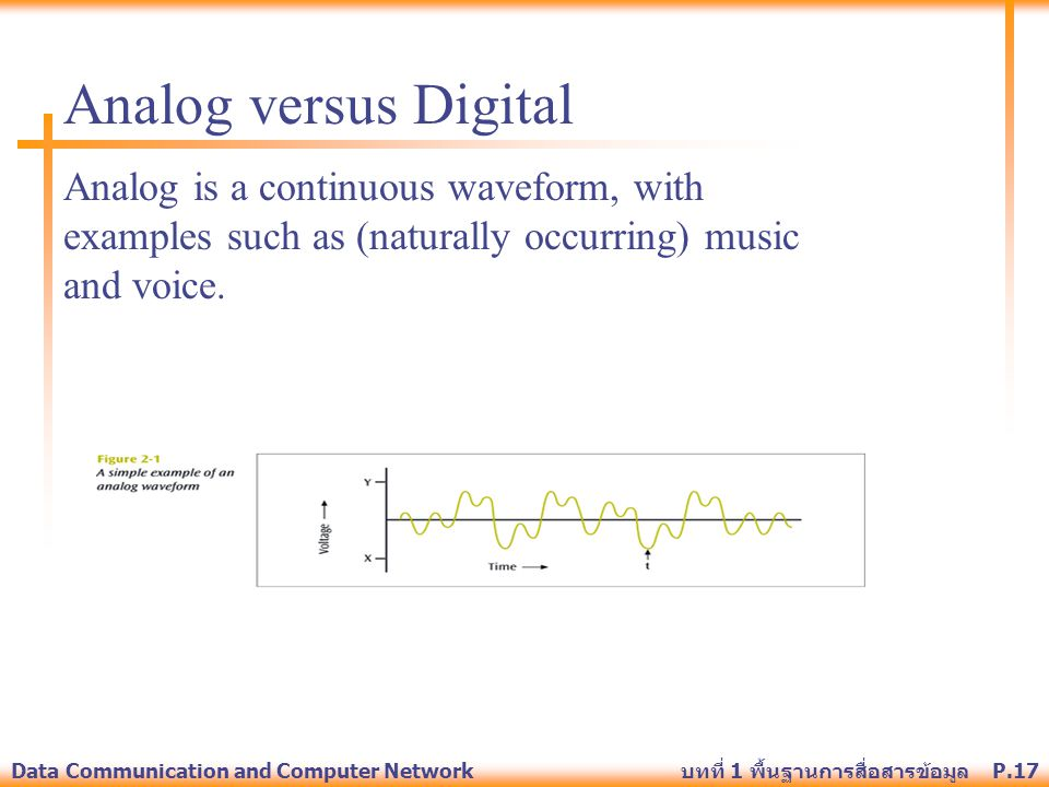 Analog versus Digital Analog is a continuous waveform, with examples such as (naturally occurring) music and voice.