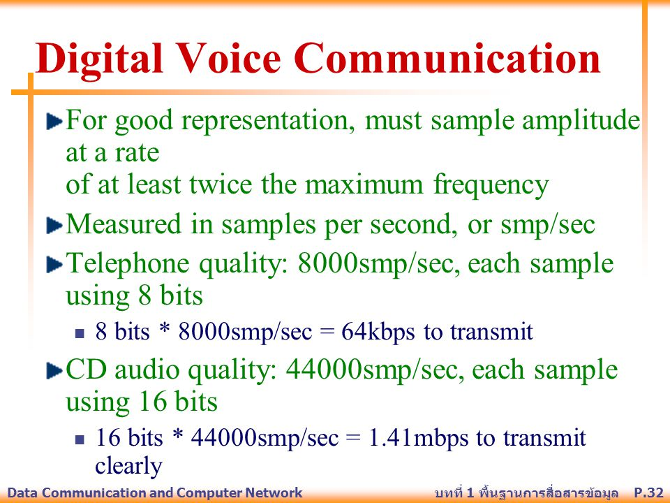 Digital Voice Communication