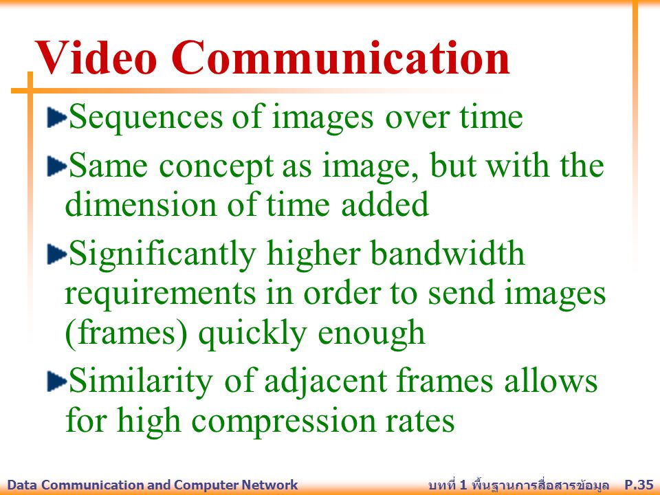Video Communication Sequences of images over time