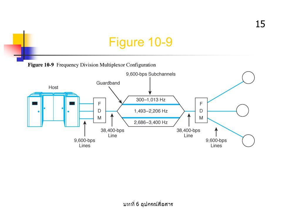 Figure 10-9 บทที่ 6 อุปกรณ์สื่อสาร