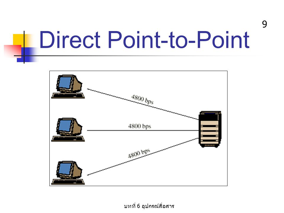 Direct Point-to-Point