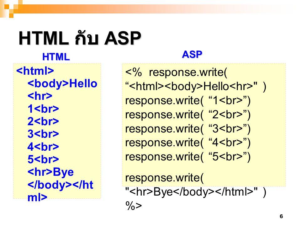 HTML กับ ASP ASP. HTML. <html> <body>Hello<hr> 1<br> 2<br> 3<br> 4<br> 5<br> <hr>Bye </body></html>
