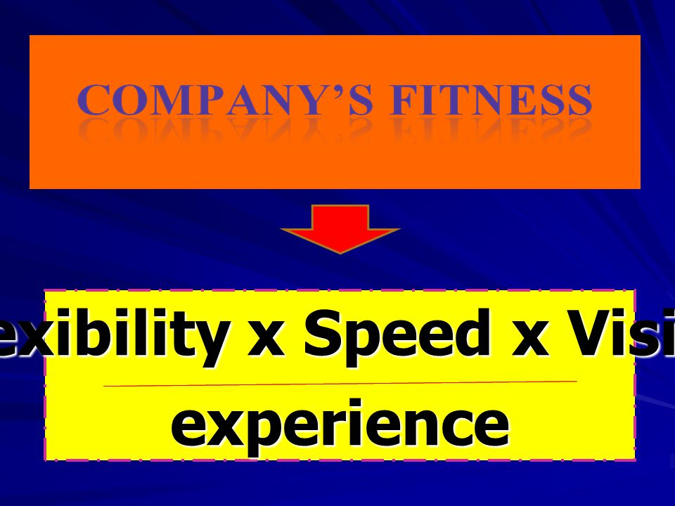 Flexibility x Speed x Vision
