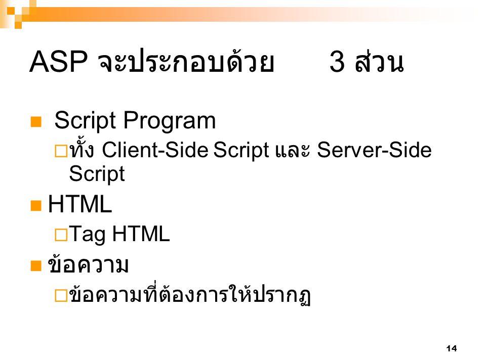 ASP จะประกอบด้วย 3 ส่วน Script Program HTML ข้อความ