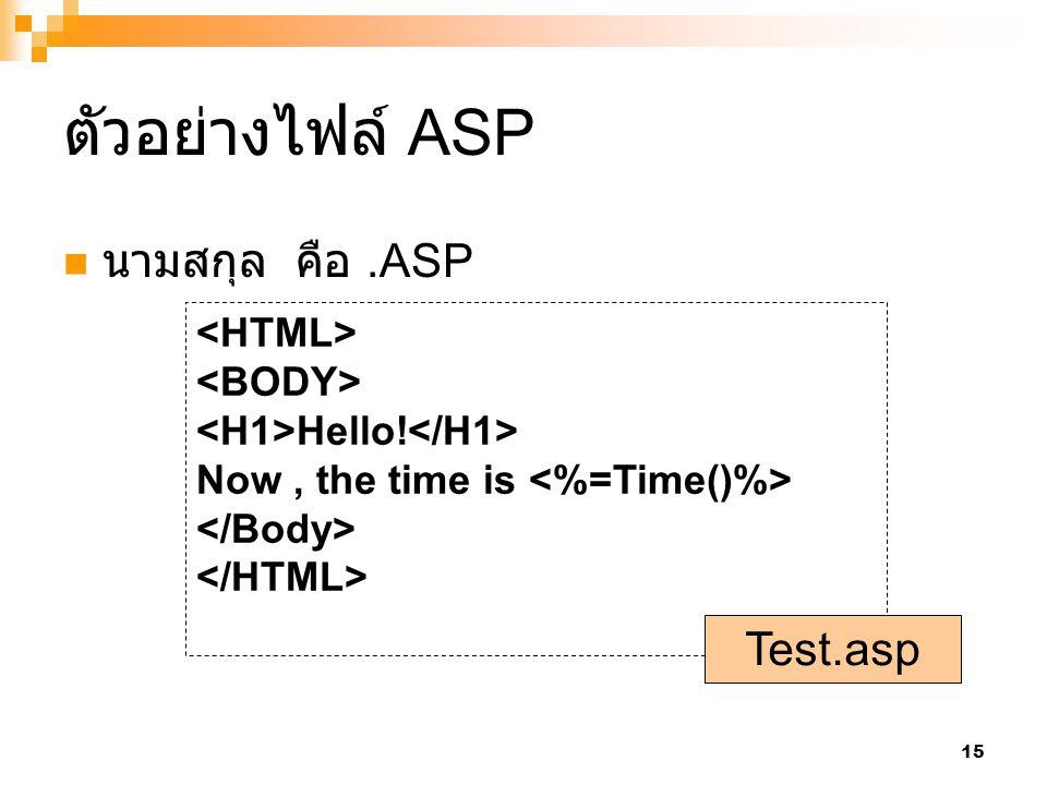 ตัวอย่างไฟล์ ASP นามสกุล คือ .ASP Test.asp <HTML> <BODY>