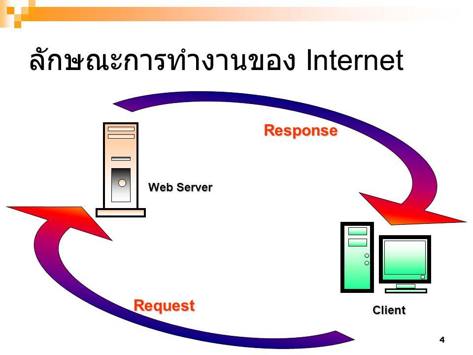ลักษณะการทำงานของ Internet